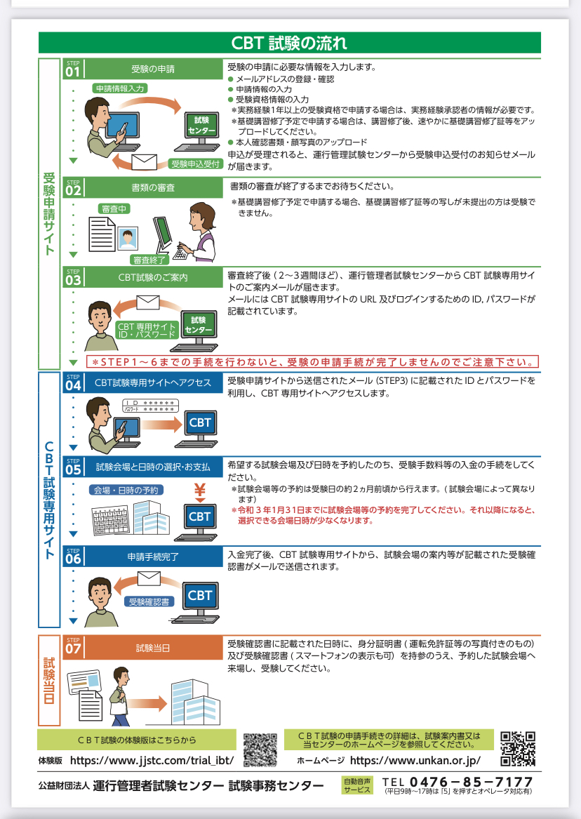 CBT試験